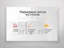 Стеклянная магнитно-маркерная доска Lux